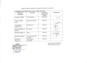 Comitetul de selectie a proiectelor GAL Tara Oltului